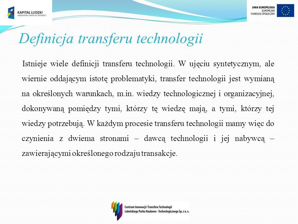 Definicja transferu technologii