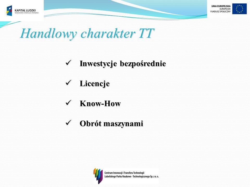 Handlowy charakter TT Inwestycje bezpośrednie Licencje Know-How