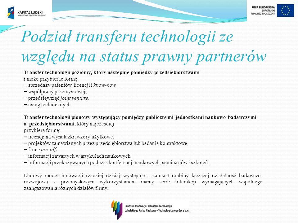 Podział transferu technologii ze względu na status prawny partnerów