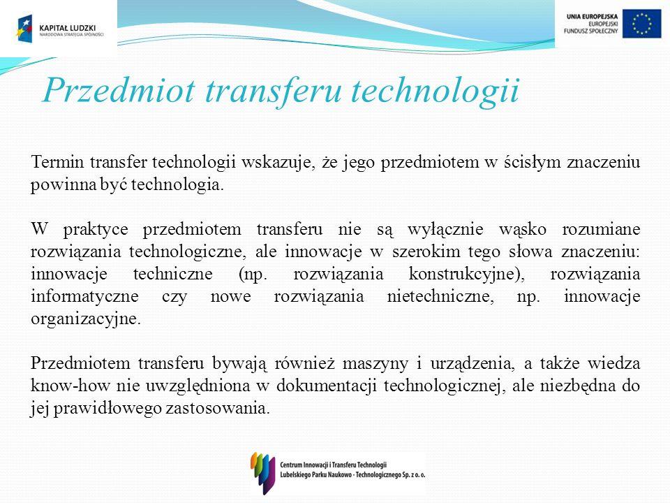 Przedmiot transferu technologii