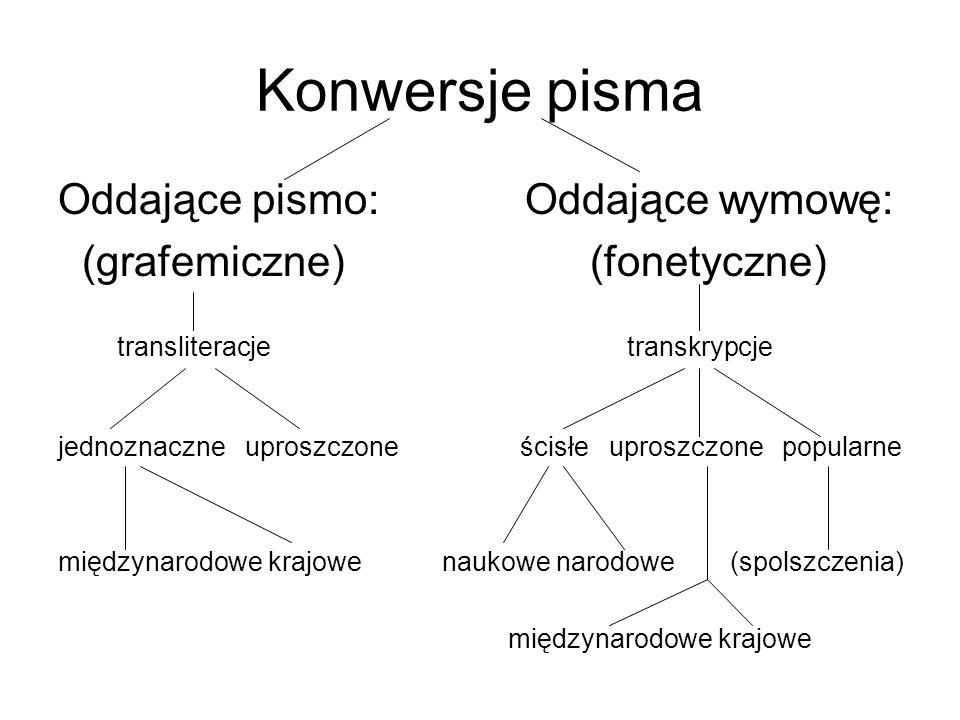 Konwersje pisma Oddające pismo: Oddające wymowę: