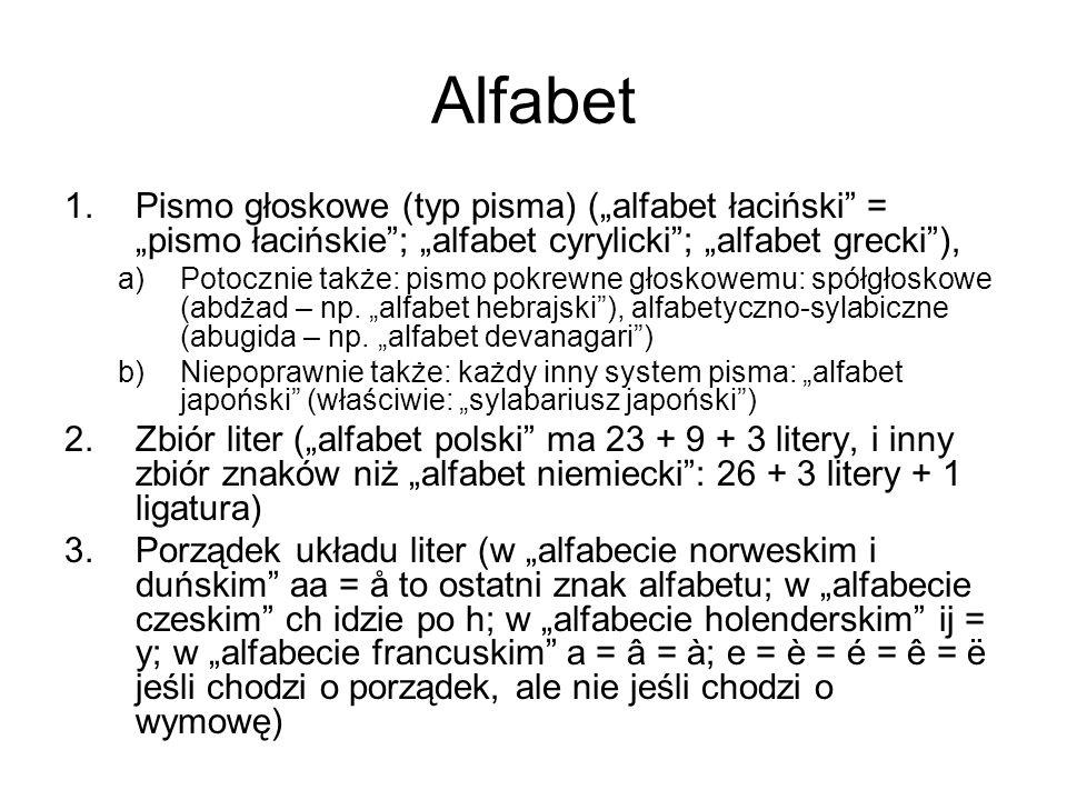 """Alfabet Pismo głoskowe (typ pisma) (""""alfabet łaciński = """"pismo łacińskie ; """"alfabet cyrylicki ; """"alfabet grecki ),"""