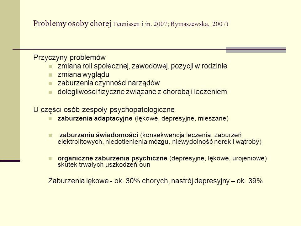 Problemy osoby chorej Teunissen i in. 2007; Rymaszewska, 2007)