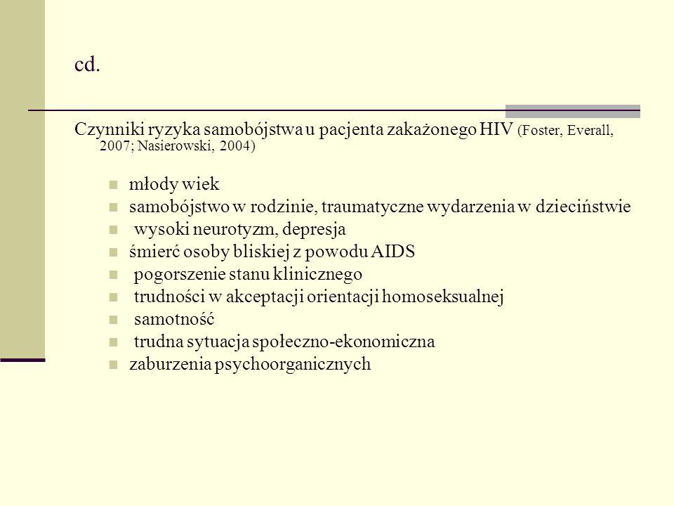 cd. Czynniki ryzyka samobójstwa u pacjenta zakażonego HIV (Foster, Everall, 2007; Nasierowski, 2004)