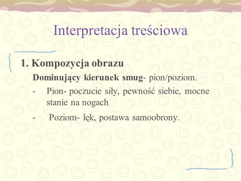 Interpretacja treściowa