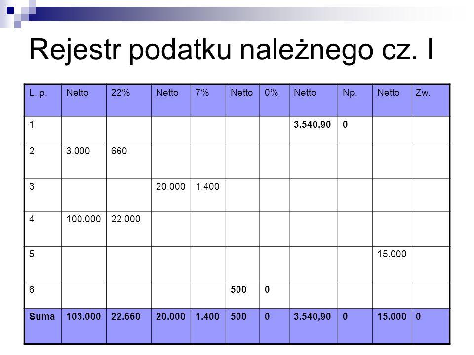 Rejestr podatku należnego cz. I