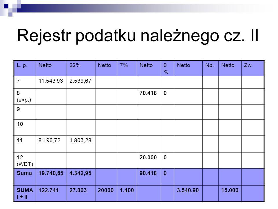 Rejestr podatku należnego cz. II