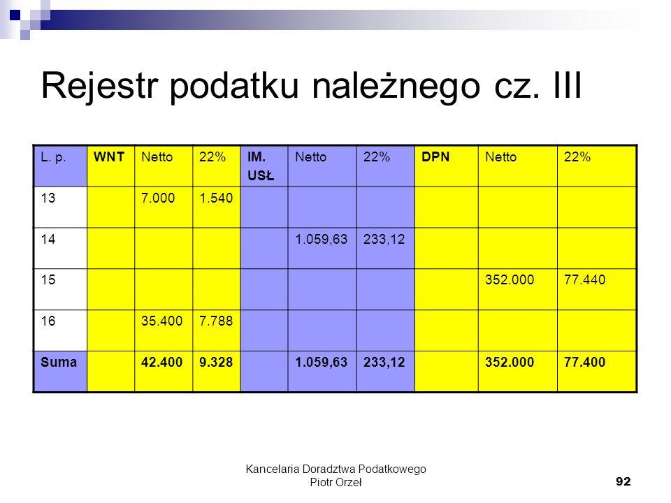 Rejestr podatku należnego cz. III