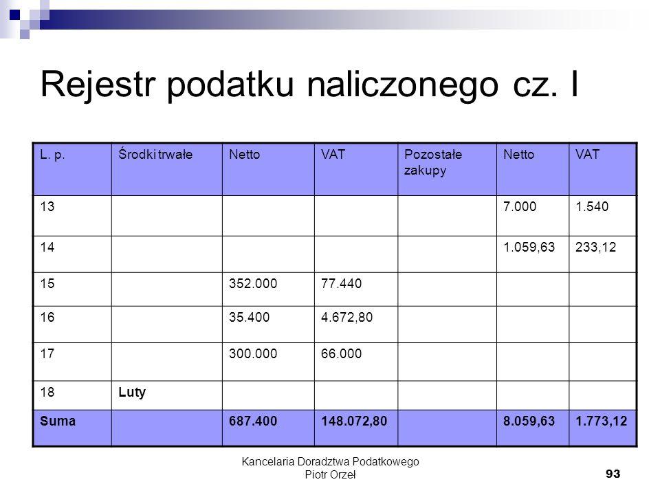 Rejestr podatku naliczonego cz. I