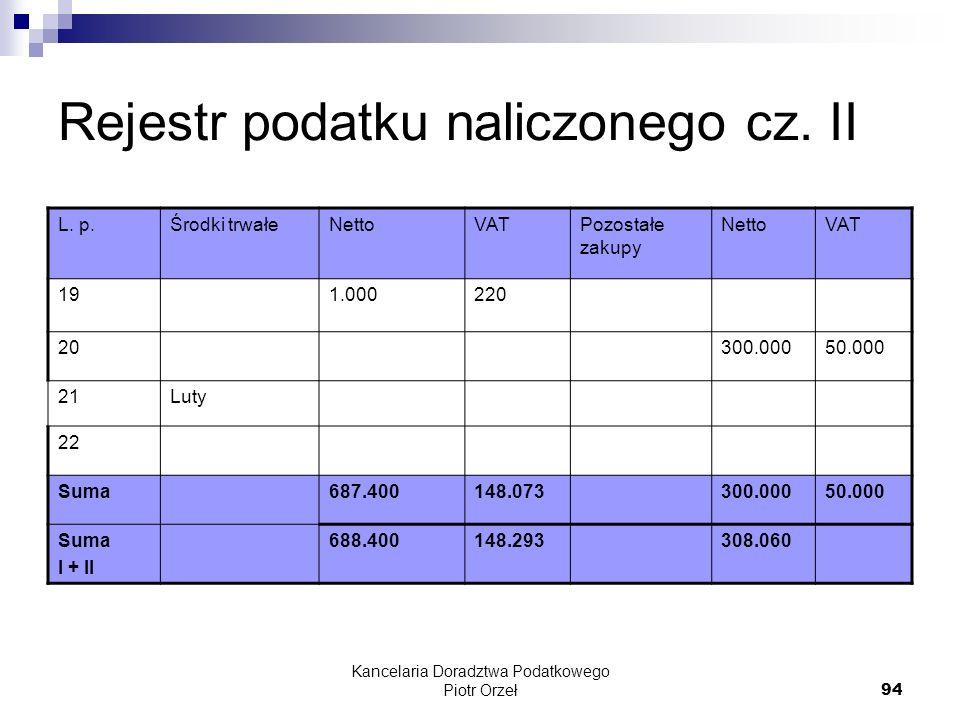 Rejestr podatku naliczonego cz. II