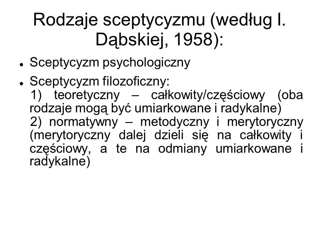 Rodzaje sceptycyzmu (według I. Dąbskiej, 1958):