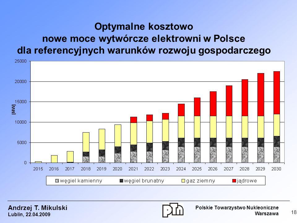 Optymalne kosztowo nowe moce wytwórcze elektrowni w Polsce