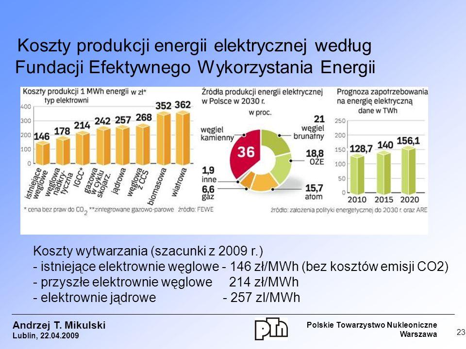 Koszty produkcji energii elektrycznej według Fundacji Efektywnego Wykorzystania Energii