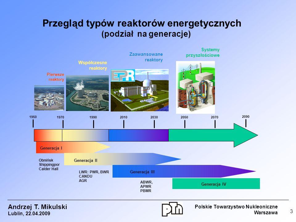 Przegląd typów reaktorów energetycznych