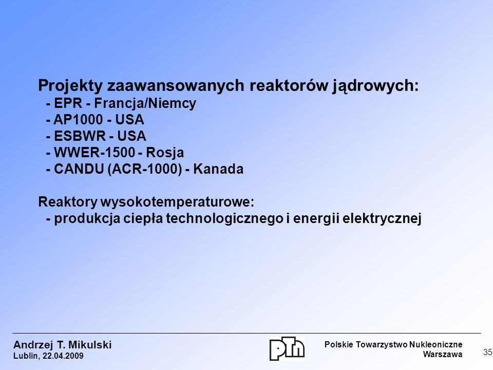 Projekty zaawansowanych reaktorów jądrowych: