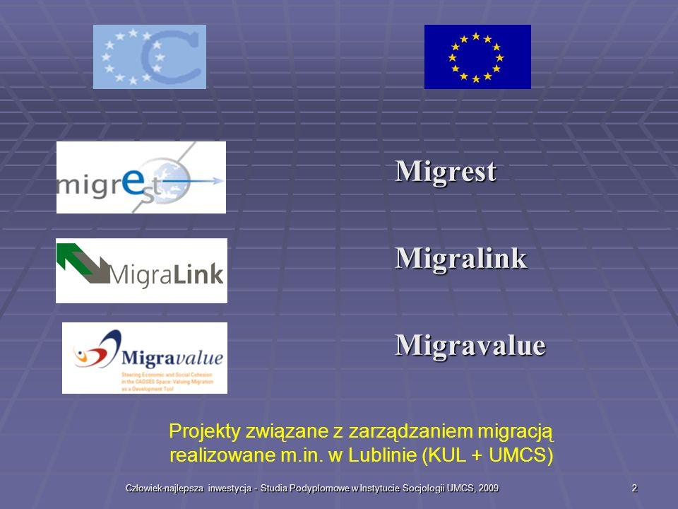 Migrest Migralink Migravalue Projekty związane z zarządzaniem migracją