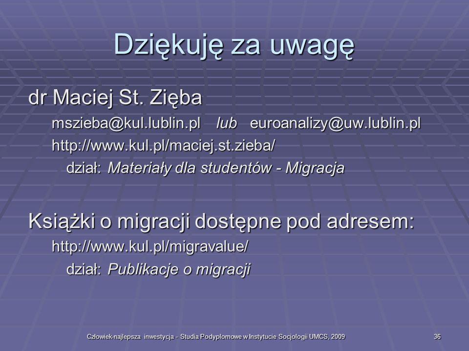 Dziękuję za uwagę dr Maciej St. Zięba