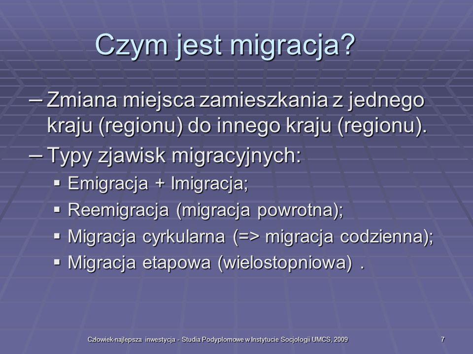 Czym jest migracja Zmiana miejsca zamieszkania z jednego kraju (regionu) do innego kraju (regionu).