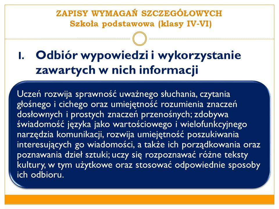 ZAPISY WYMAGAŃ SZCZEGÓŁOWYCH Szkoła podstawowa (klasy IV-VI)