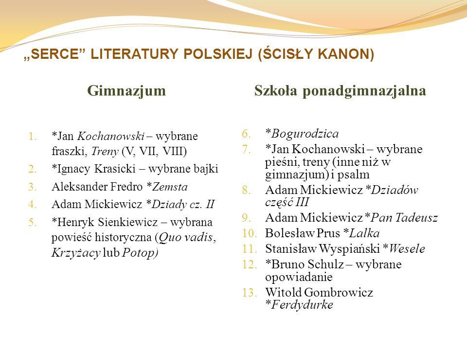 """SERCE LITERATURY POLSKIEJ (ŚCISŁY KANON)"