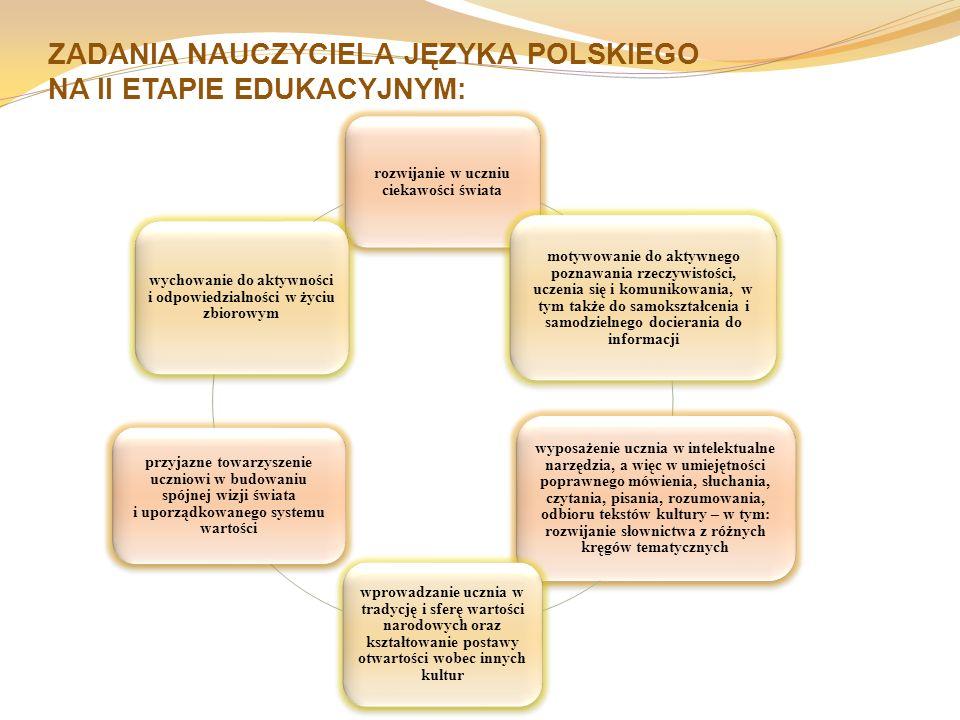 ZADANIA NAUCZYCIELA JĘZYKA POLSKIEGO NA II ETAPIE EDUKACYJNYM: