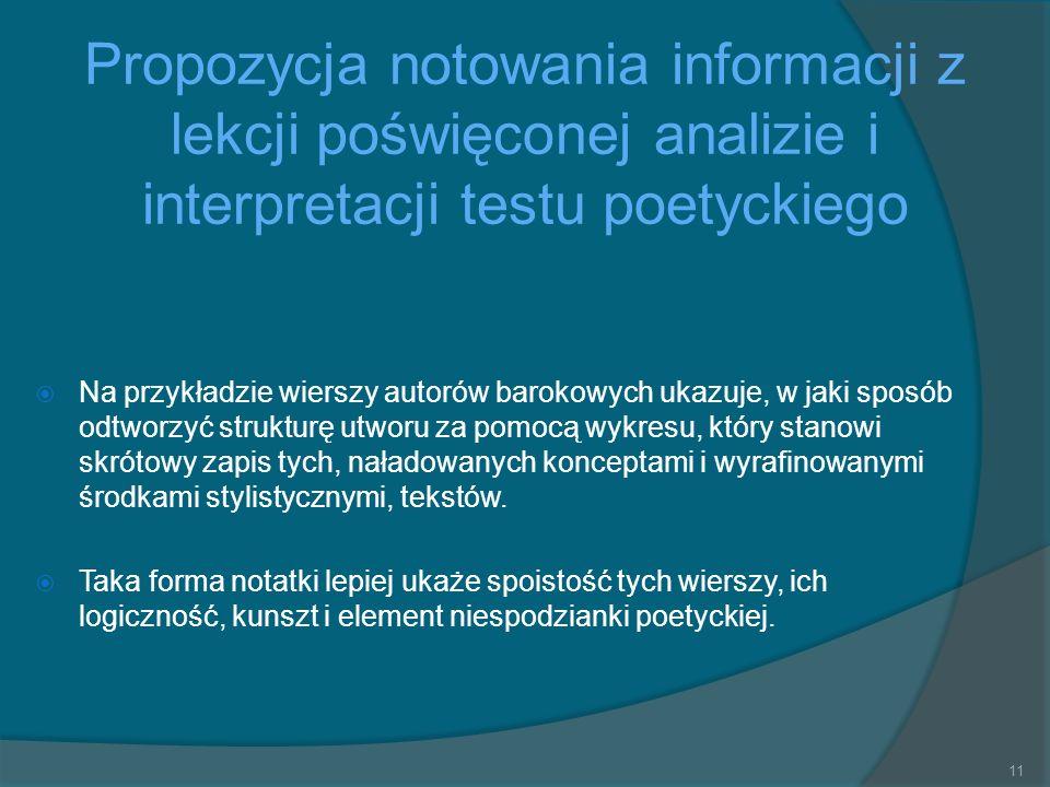 Propozycja notowania informacji z lekcji poświęconej analizie i interpretacji testu poetyckiego