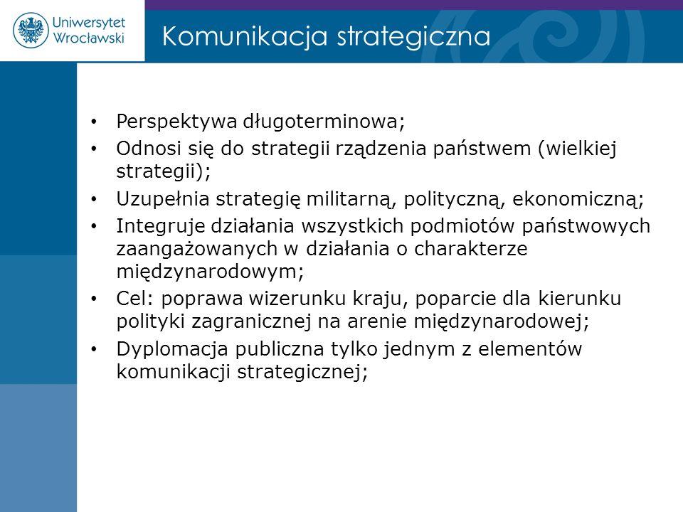 Komunikacja strategiczna