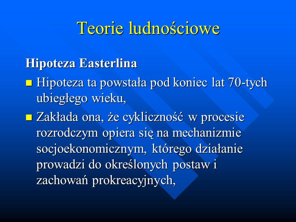 Teorie ludnościowe Hipoteza Easterlina