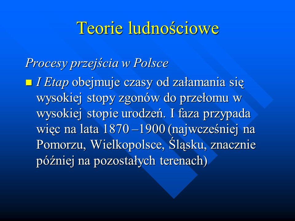 Teorie ludnościowe Procesy przejścia w Polsce