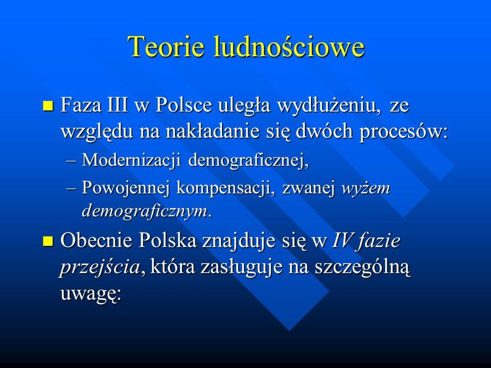 Teorie ludnościowe Faza III w Polsce uległa wydłużeniu, ze względu na nakładanie się dwóch procesów: