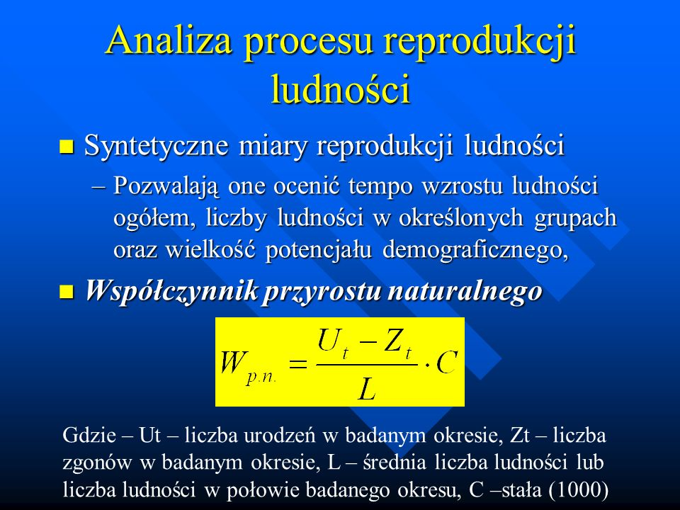 Analiza procesu reprodukcji ludności