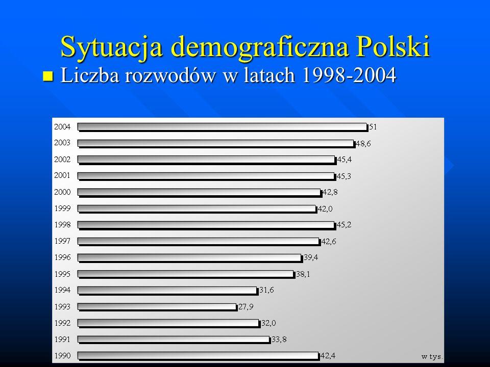 Sytuacja demograficzna Polski