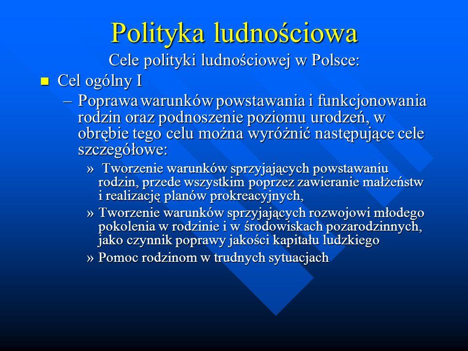 Cele polityki ludnościowej w Polsce: