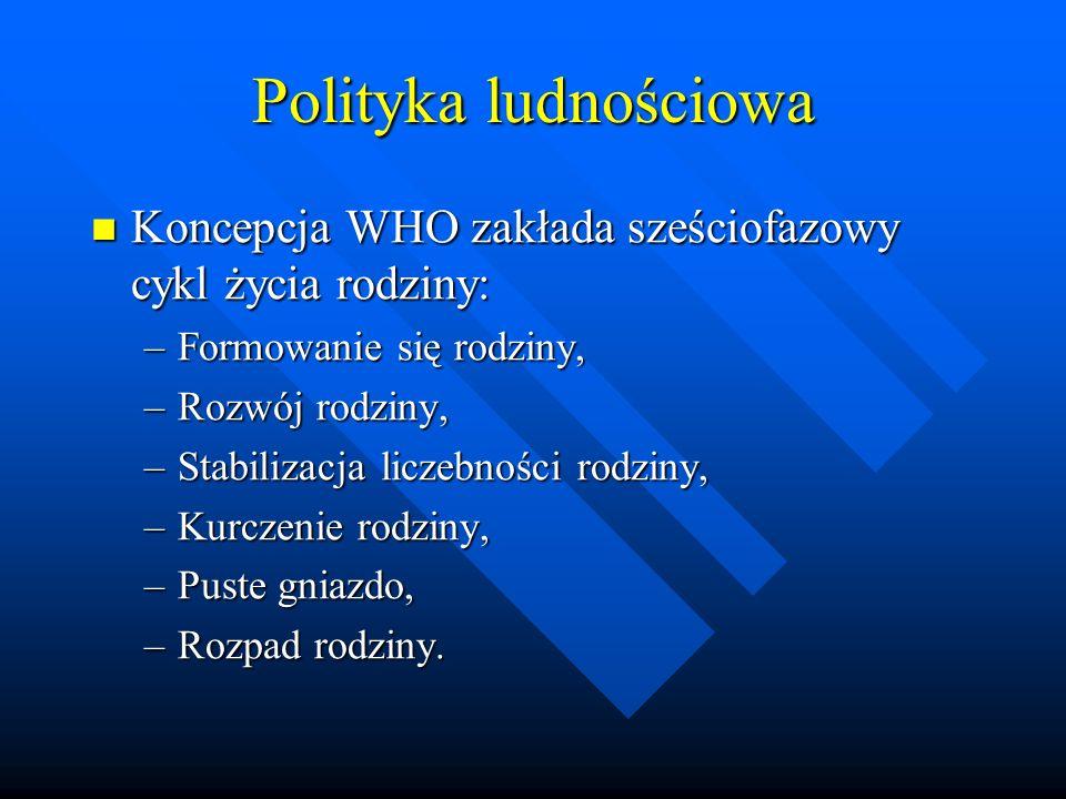 Polityka ludnościowa Koncepcja WHO zakłada sześciofazowy cykl życia rodziny: Formowanie się rodziny,