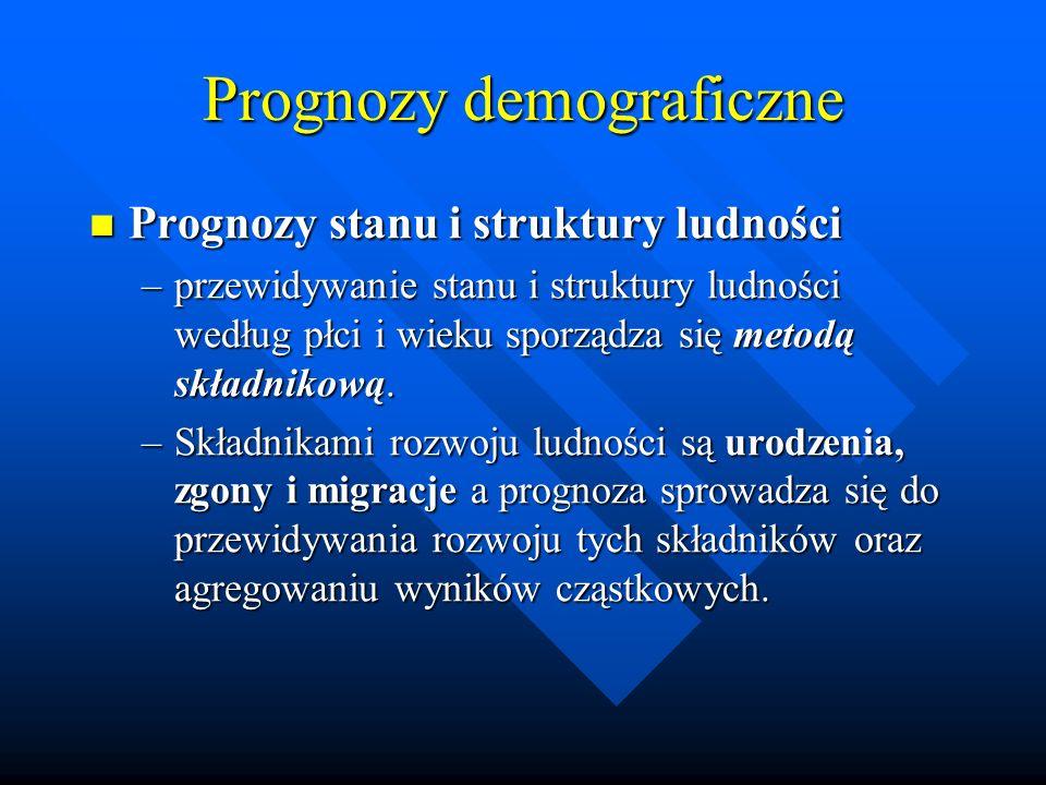 Prognozy demograficzne