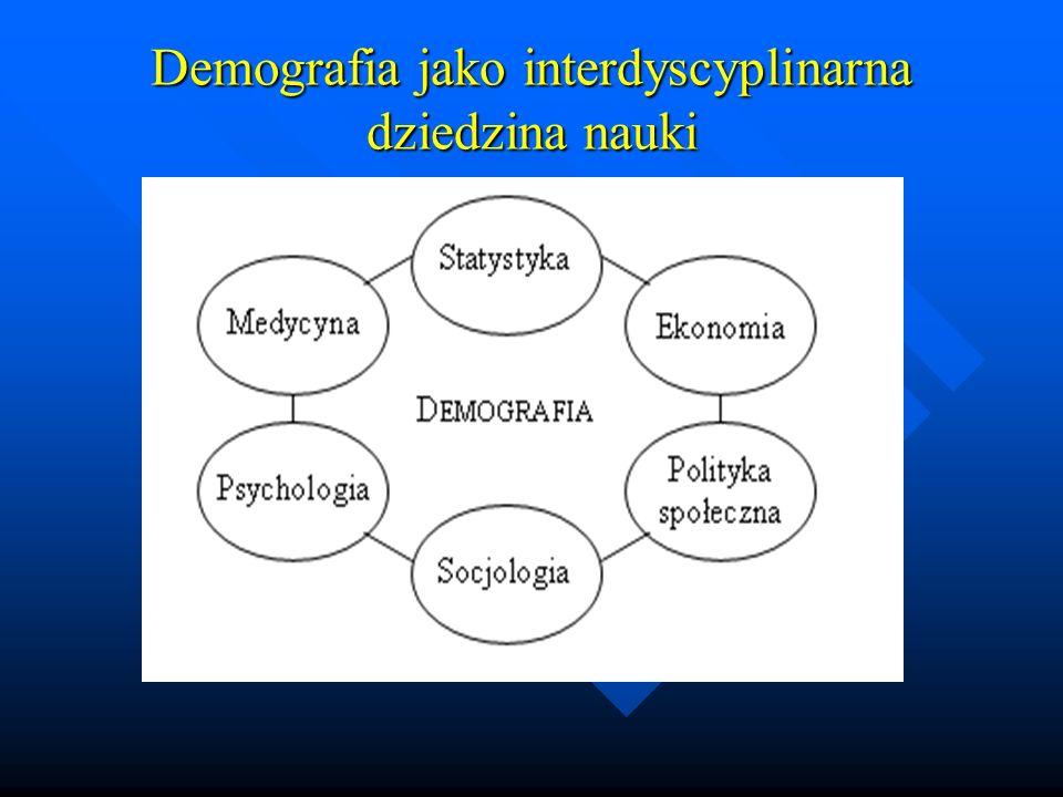 Demografia jako interdyscyplinarna dziedzina nauki