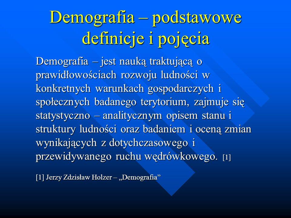 Demografia – podstawowe definicje i pojęcia