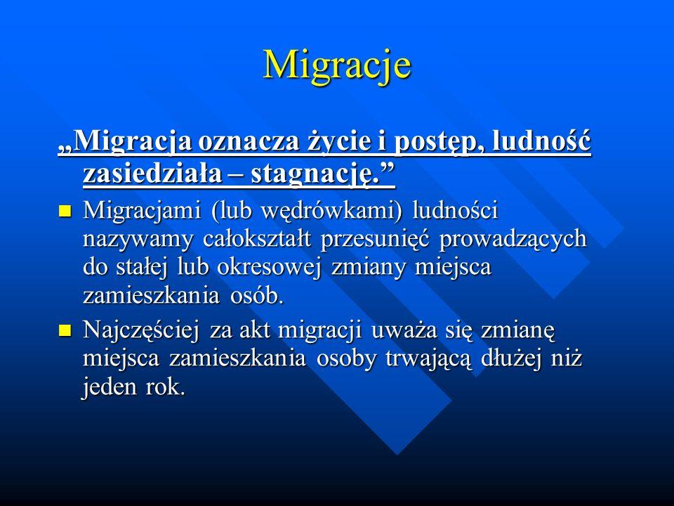 """Migracje """"Migracja oznacza życie i postęp, ludność zasiedziała – stagnację."""