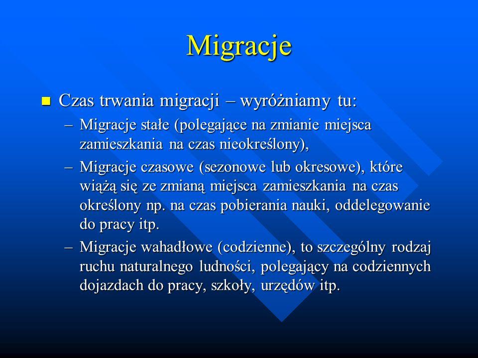 Migracje Czas trwania migracji – wyróżniamy tu: