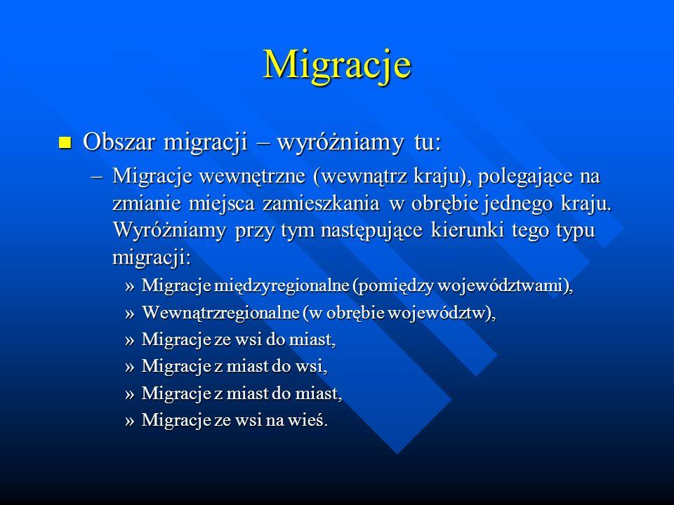 Migracje Obszar migracji – wyróżniamy tu: