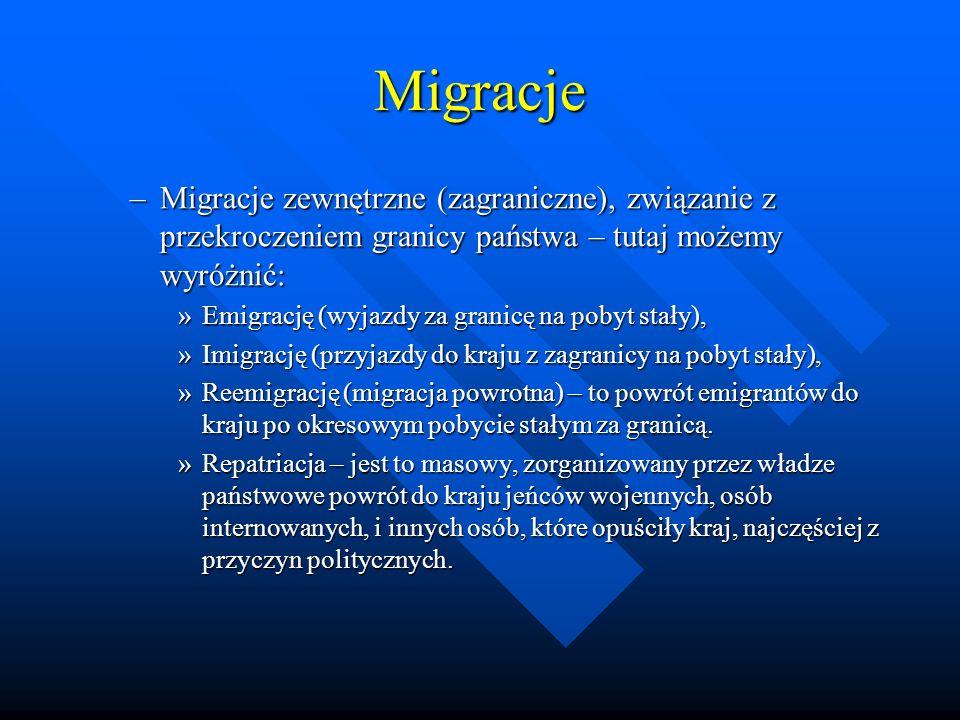 Migracje Migracje zewnętrzne (zagraniczne), związanie z przekroczeniem granicy państwa – tutaj możemy wyróżnić: