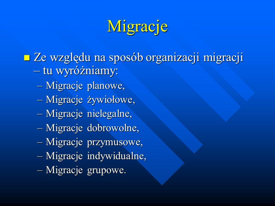 Migracje Ze względu na sposób organizacji migracji – tu wyróżniamy: