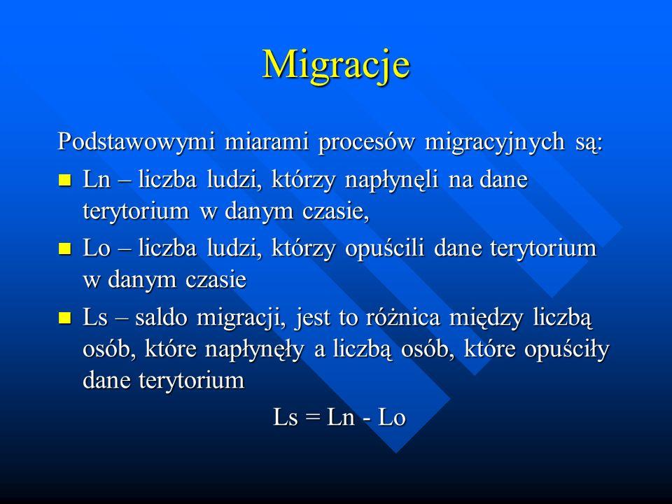 Migracje Podstawowymi miarami procesów migracyjnych są:
