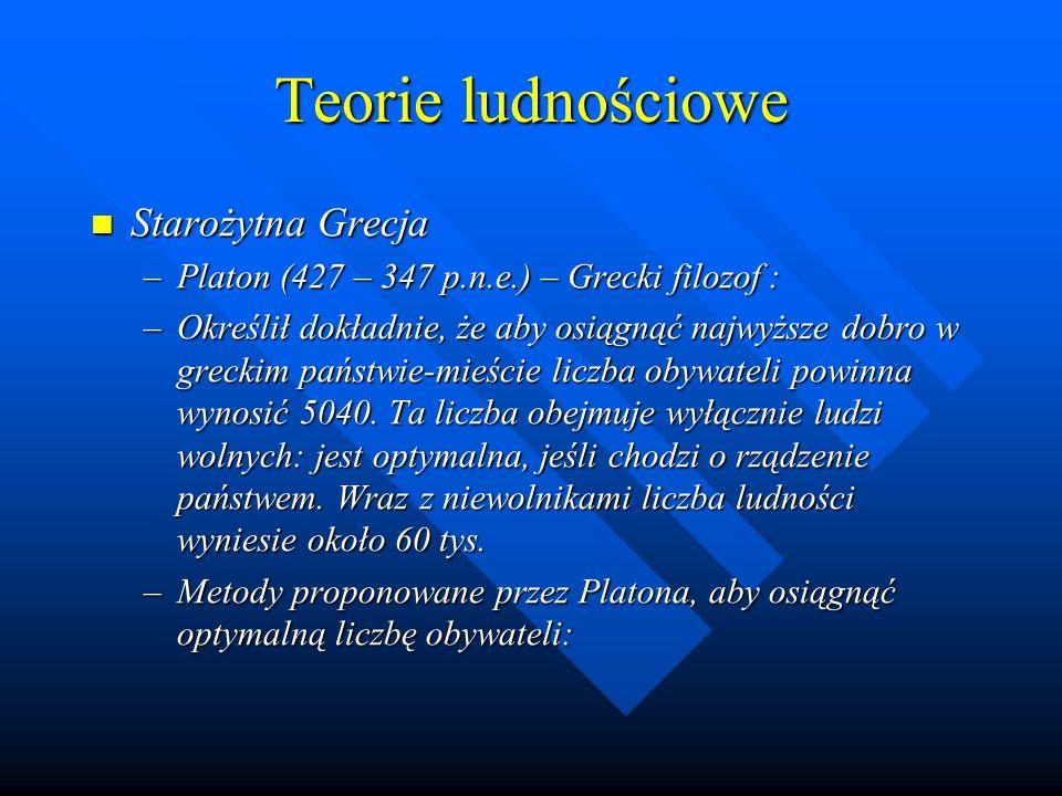 Teorie ludnościowe Starożytna Grecja