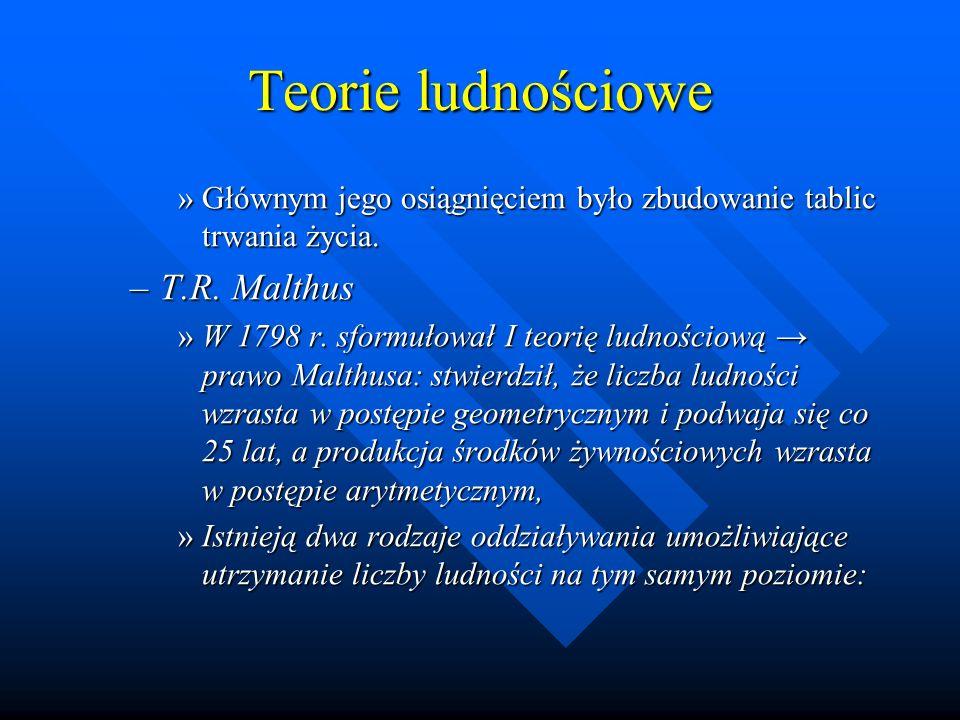 Teorie ludnościowe T.R. Malthus