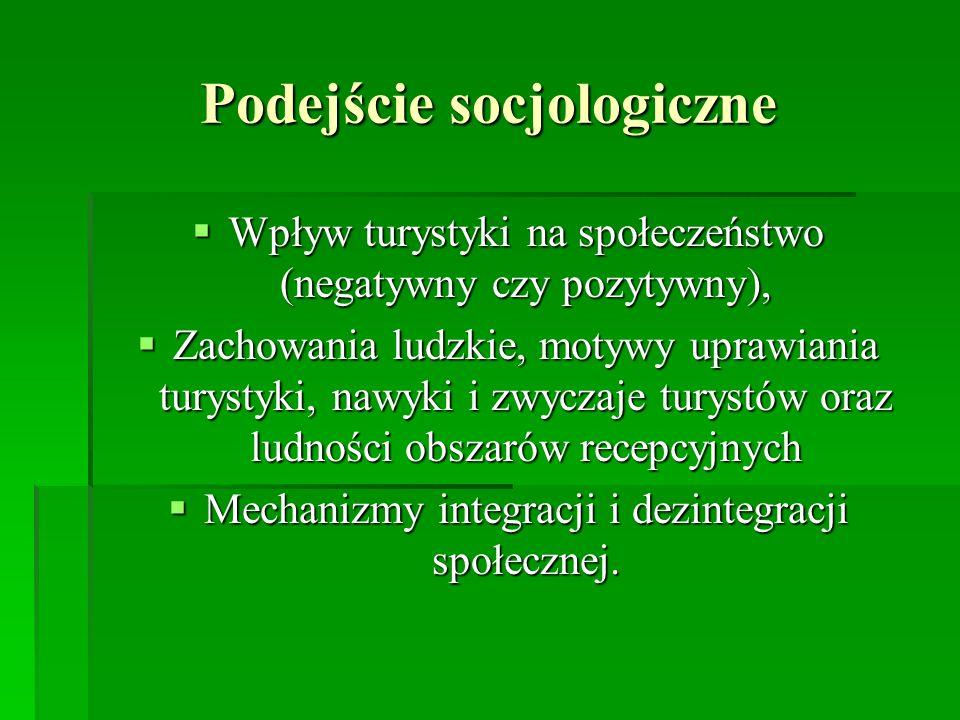 Podejście socjologiczne