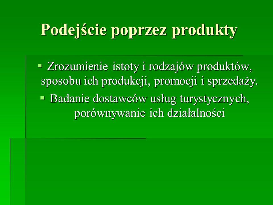 Podejście poprzez produkty