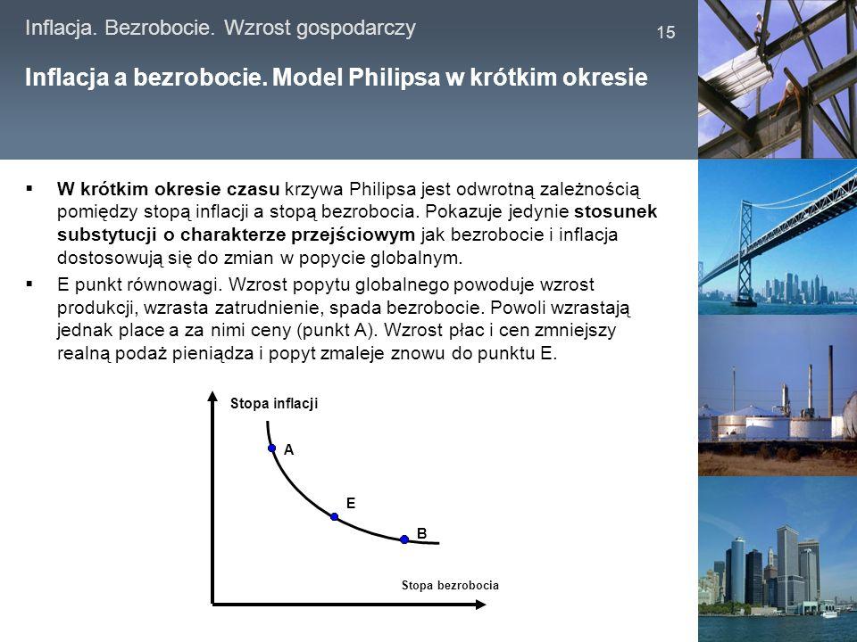 Inflacja a bezrobocie. Model Philipsa w krótkim okresie
