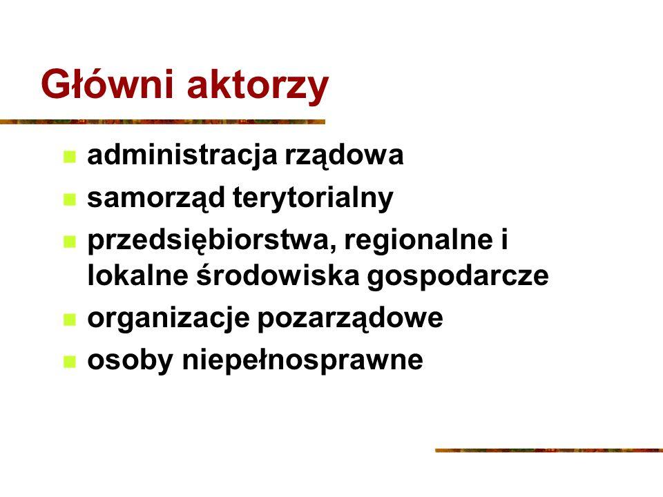 Główni aktorzy administracja rządowa samorząd terytorialny