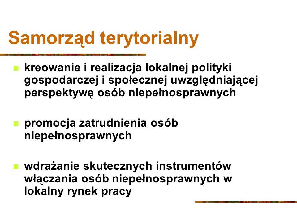Samorząd terytorialny